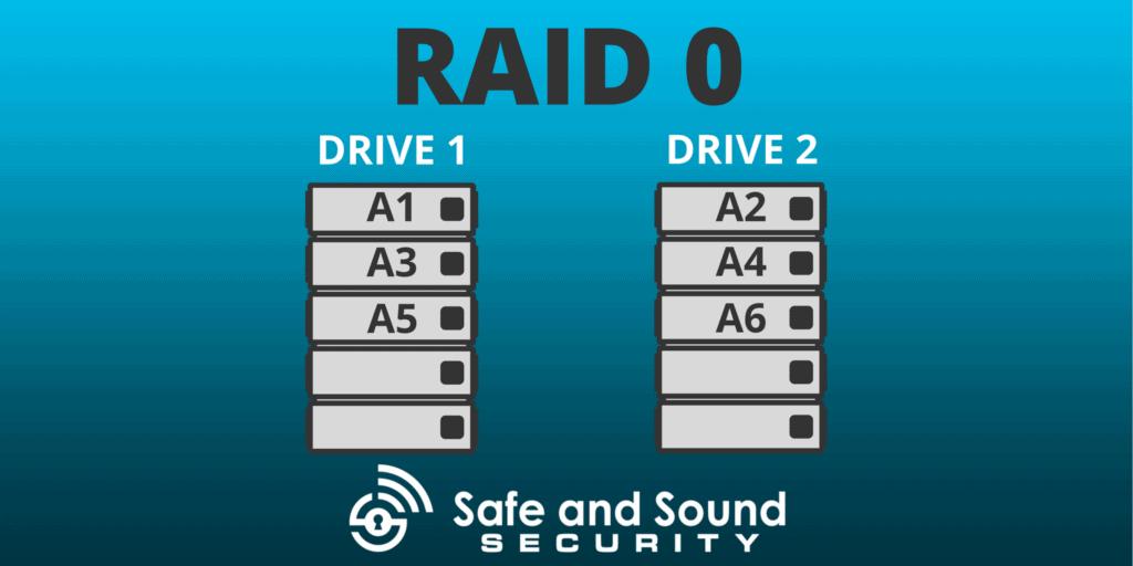 RAID 0 server
