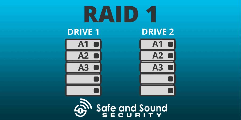 RAID 1 servers