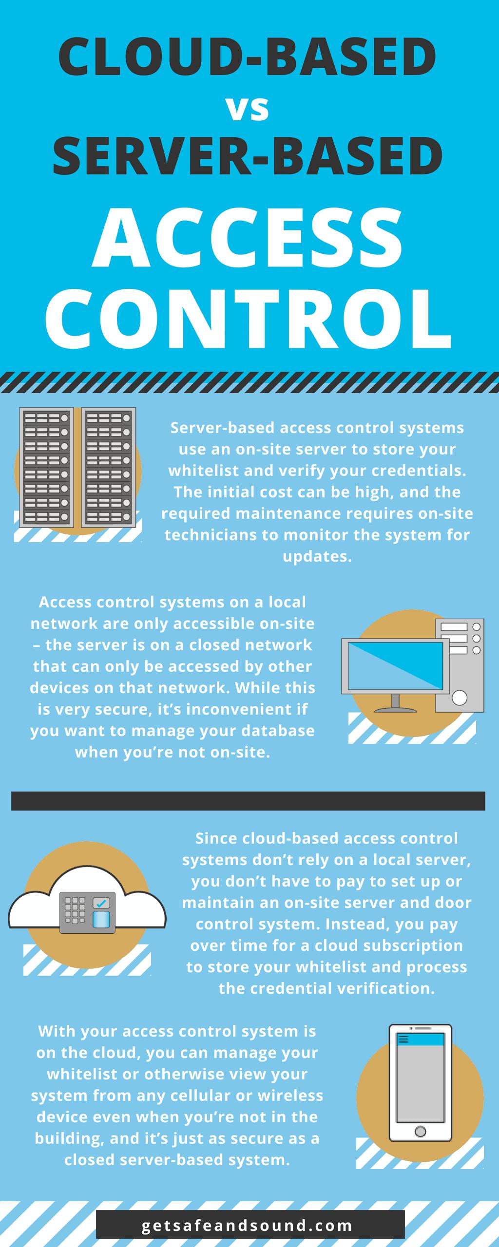 Cloud-based vs Server-based Access Control