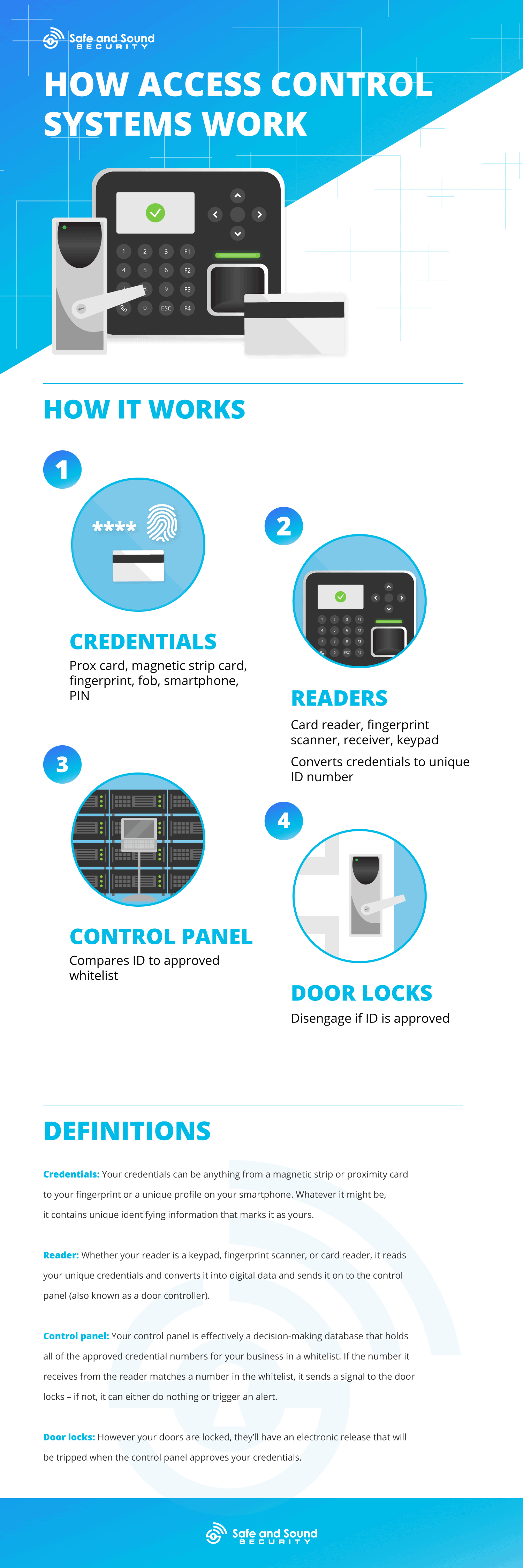 How Access Control Systems Work