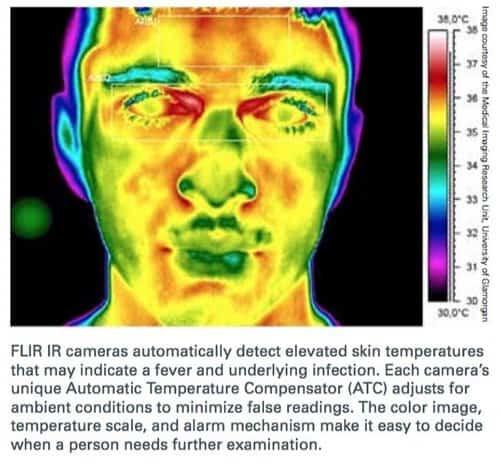 detection-of-corona-virus-using-flir-thermal-camera